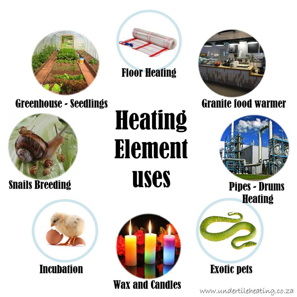 Heating Element uses